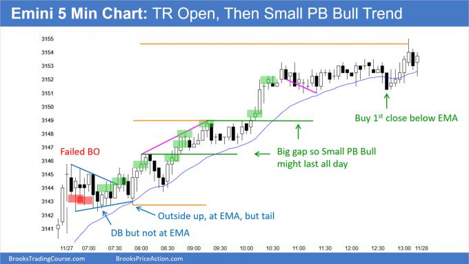 Emini 5 minute chart TR Open Then Small Pullback Bull Trend
