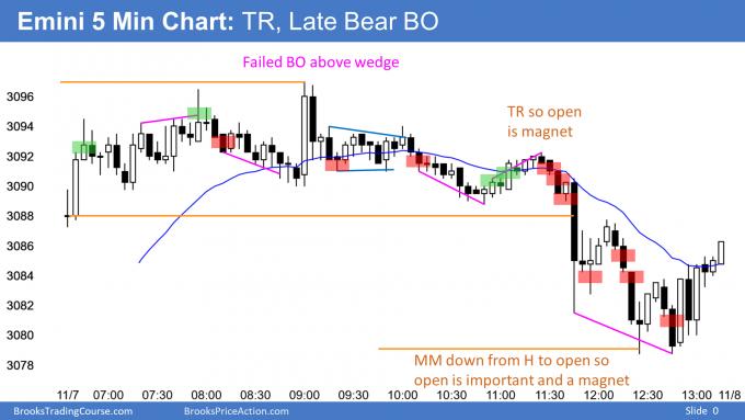 Emini bear sell signal bar near 3100 big round number