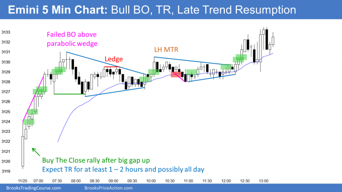 Emini bull trend from the open and trend resumption up