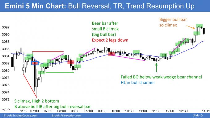Emini bull trend reversal and bull trend resumption