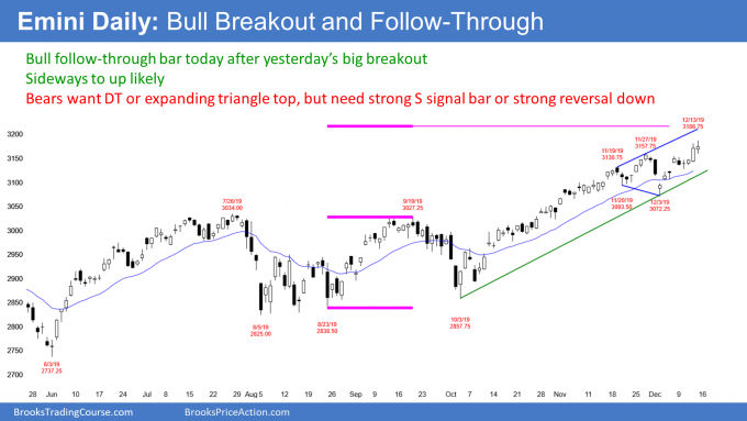 Emini S&P500 daily candlestick chart bull follow-through after new all time high