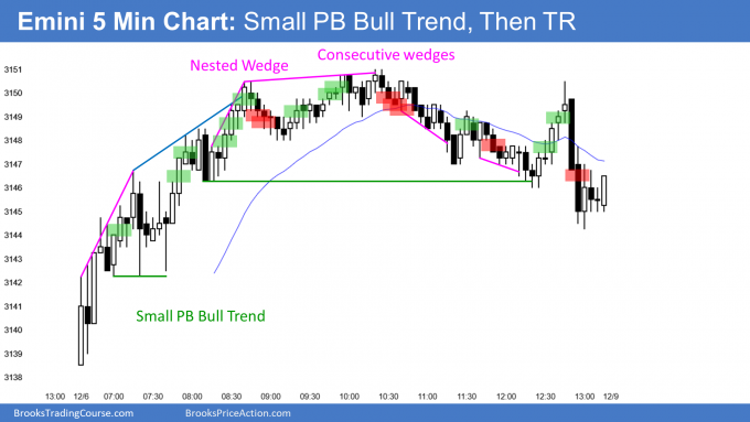 Emini small pullback bull trend then consecutive wedge tops