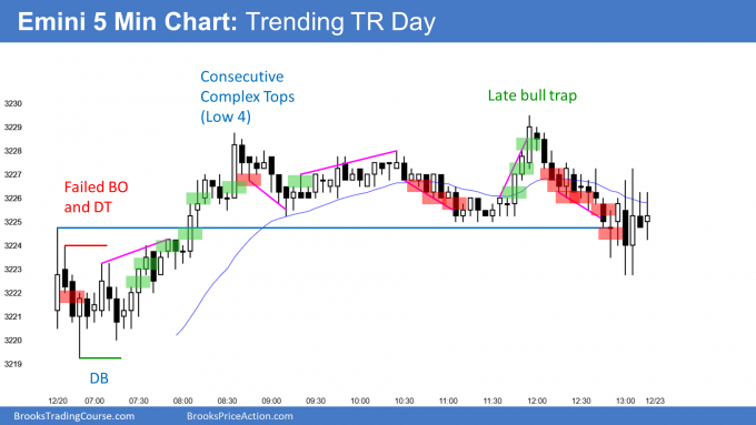 Emini trending trading range day with Low 4 top
