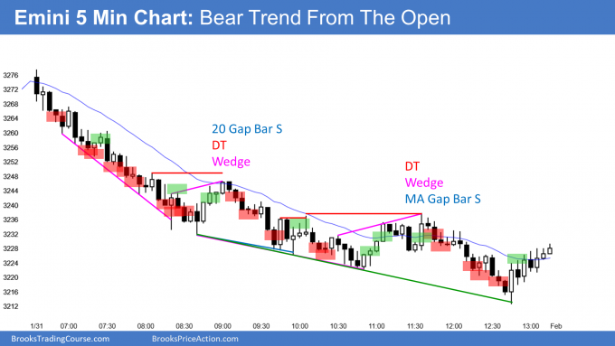 Emini bear trend from the open and small pullback bear trend