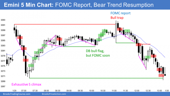 Emini bear trend resumption after FOMC announcement