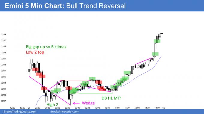 Emini bull trend reversal