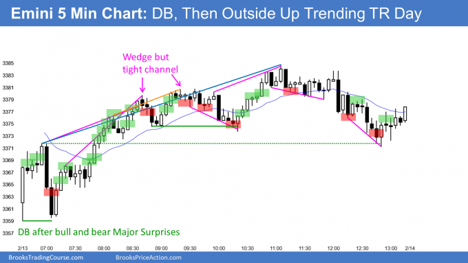Emini double bottom then outside up trending trading range day