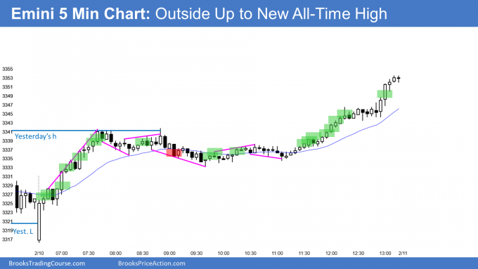 Emini outside up day to a new all time high