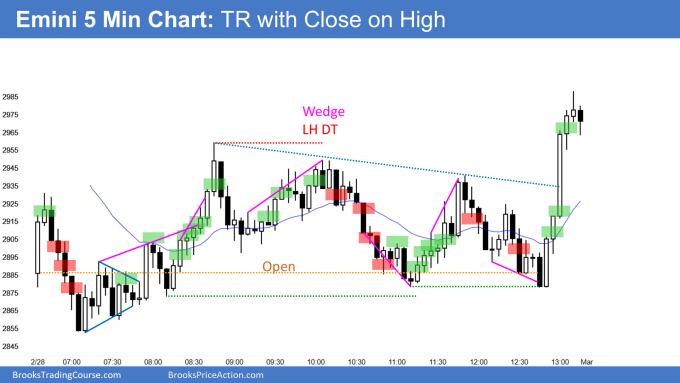 Emini triangle trading range open with late rally