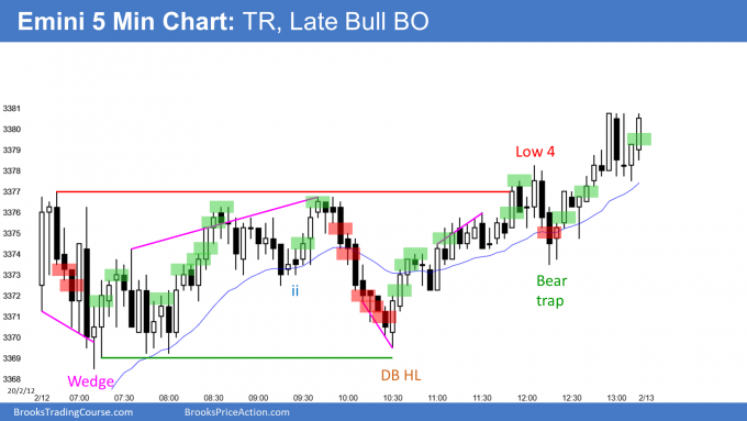 Emini wedge bull flag and then trading range with late bull breakout