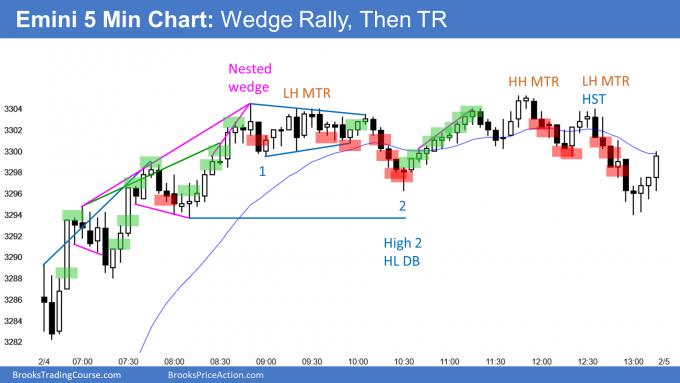 Emini wedge rally then trading range