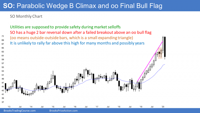 SO monthly candlestick chart in parabolic wedge buy climax and oo final bull flag