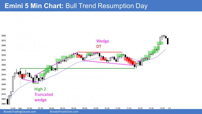 Emini bull trend resumption day