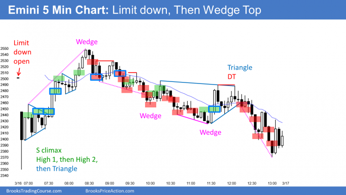 Emini limit down then high 2 and triangle bottom followed by wedge top
