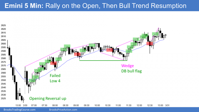 Emini opening reversal and late bull trend resumption