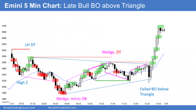 Emini short covering rally and breakout above triangle