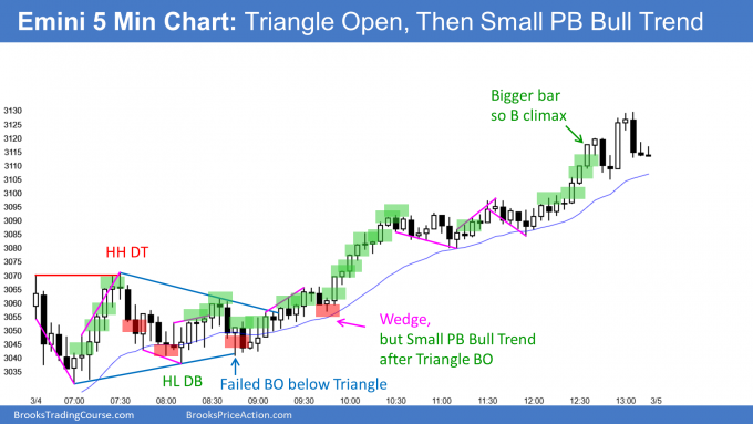 Emini triangle breakout and small pullback bull trend