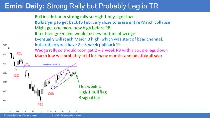 Emini S&P500 daily candlestick chart High 1 bull flag