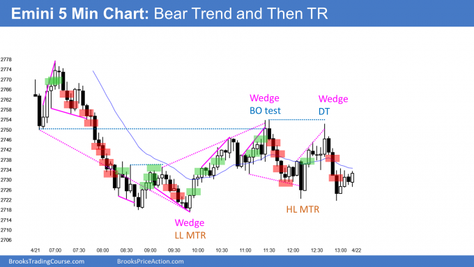 Emini bear trend and then trading range.png