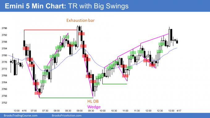 Emini trading range day with big swing trades