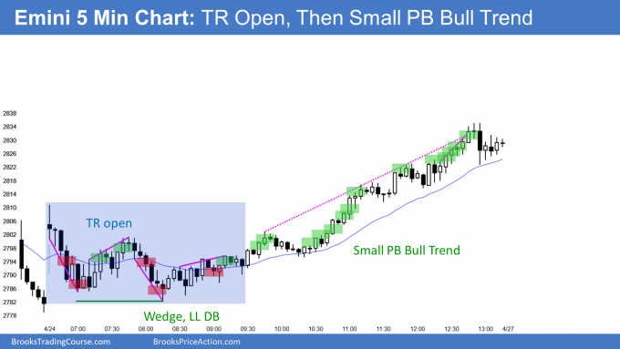 Emini trading range open and then small pullback bull trend