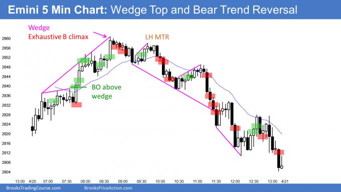 Emini wedge top and bear trend reversal