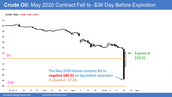 crude oil traded negative