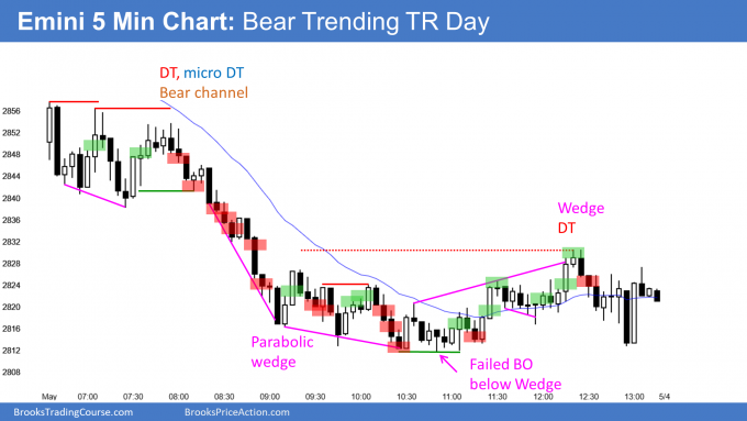 Bear trending trading range day in Emini