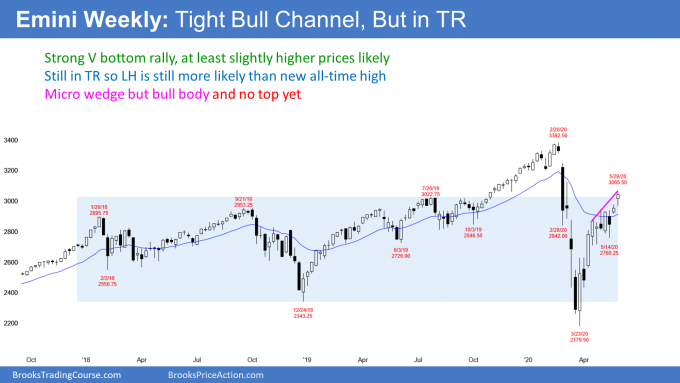 Emini S&P500 weekly candlestick chart has bull channel and V bottom