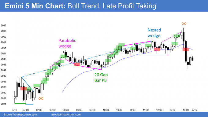 Emini bull trend and monthly High 1 bull flag buy signal