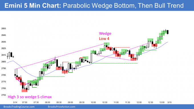 Emini parabolic wedge sell climax and then bull trend channel