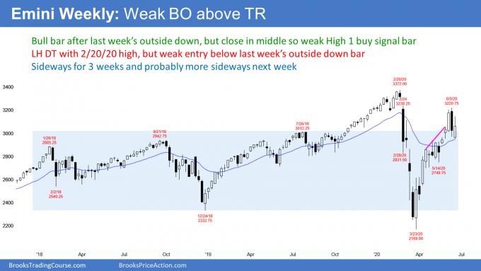 Emini S&P500 futures weekly candlestick chart has weak High 1 bull flag buy signal bar
