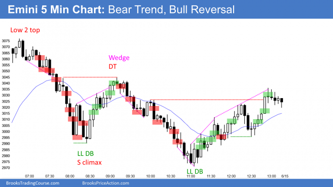 Emini bear trend and then bull trend reversal