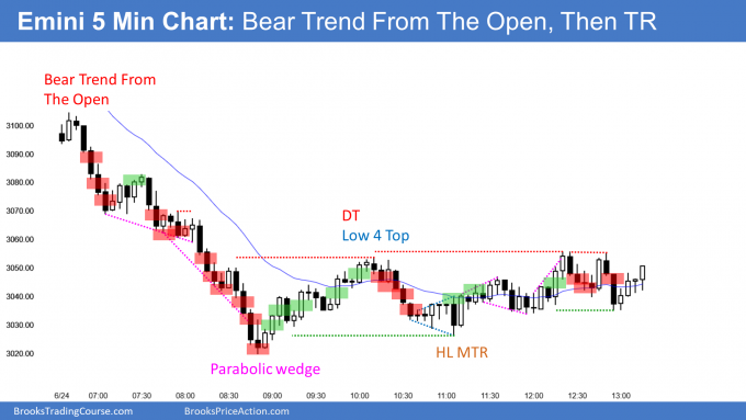 Emini bear trend from the open and parabolic wedge sell climax