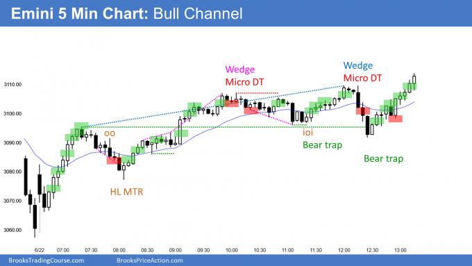 Emini bull channel and ioi buy flag buy signal bar