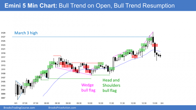 Emini bull trend resumption and test of March 3 high