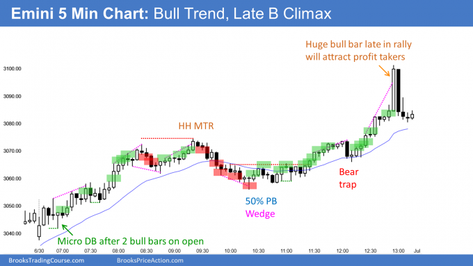 Emini strong bull trend day with last exhaustive buy climax