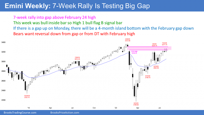Emini S&P500 futures weekly candlestick chart high 1 bull flag and possible island bottom