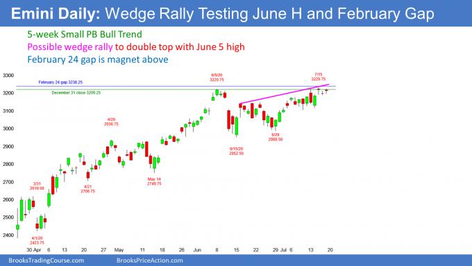 Emini daily candlestick chart testing February big gap