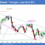 Emini triangle with late bull breakout