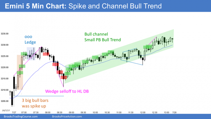 Emini wedge double bottom and spike and channel bull trend