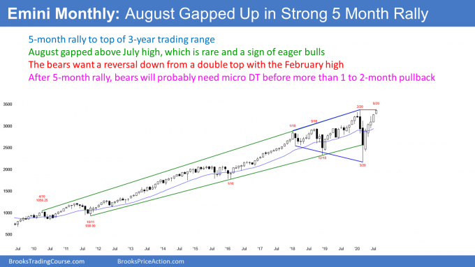 Emini S&P500 futures monthly candlestick chart has 5 consecutive bull bars at a new high