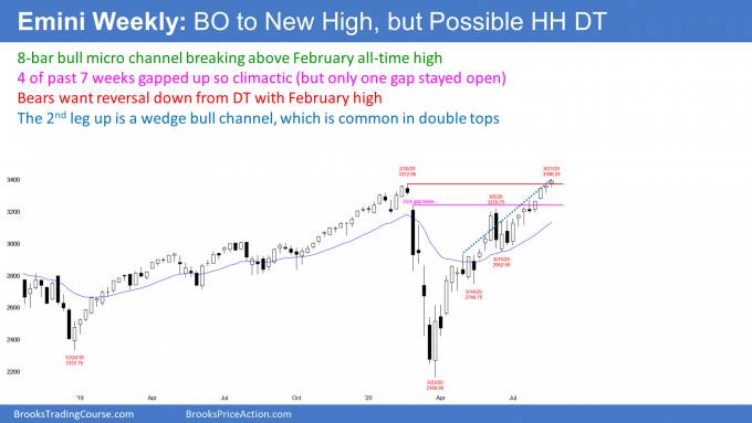 Emini S&P500 futures weekly candlestick chart breaking above February high but possible wedge double top