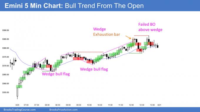 Emini bull trend from the open