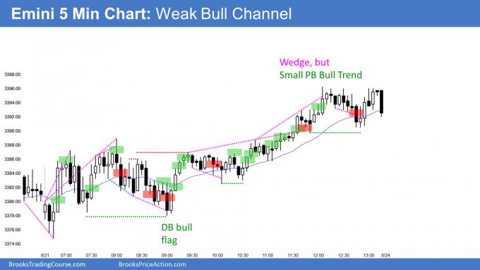 Emini double bottom bull trend