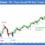 Emini double bottom then small pullback bull trend