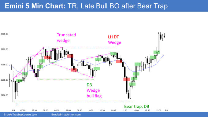 Emini trading range with bear trap and bull trend reversal