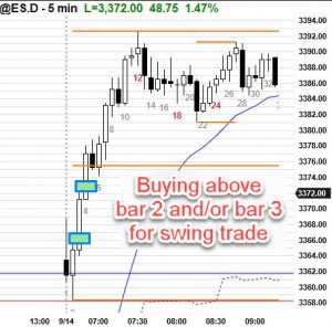 Swing trades on SP500 ES Chart Monday September 14, 2020