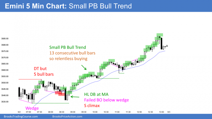 Emini Small Pullback Bull Trend and buy climax
