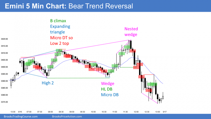 Emini bear trend reversal from nested wedge on FOMC announcement